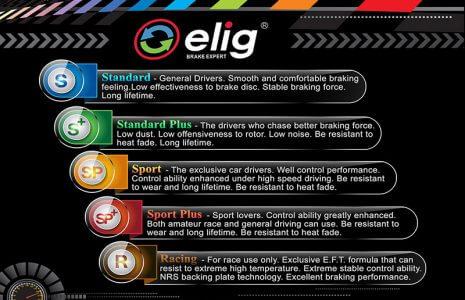 5 دسته محصولات الیگ